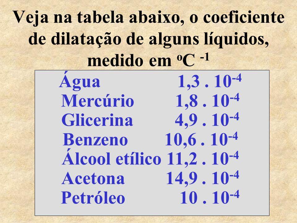 Os sólidos têm forma própria e volume definido, mas os líquidos têm somente volume definido. Assim o estudo da dilatação térmica dos líquidos é feita