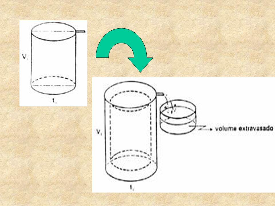 A dilatação aparente do líquido é igual ao volume que foi extravasado. A dilatação real do líquido é dada pela soma da dilatação aparente do líquido e