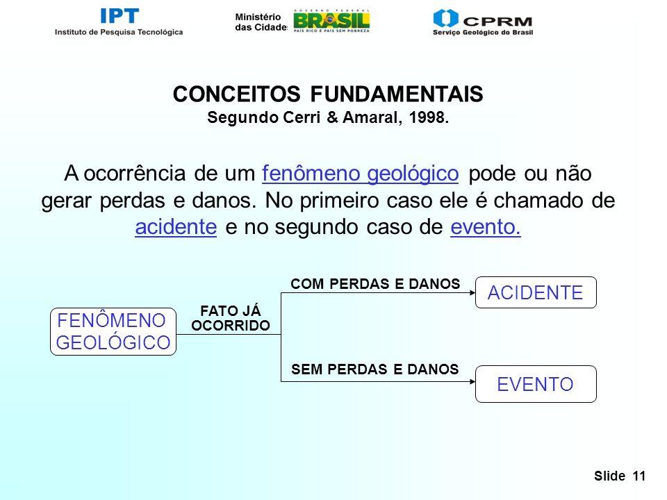 Slide 11 FENÔMENO GEOLÓGICO COM PERDAS E DANOS SEM PERDAS E DANOS ACIDENTE EVENTO FATO JÁ OCORRIDO CONCEITOS FUNDAMENTAIS Segundo Cerri & Amaral, 1998