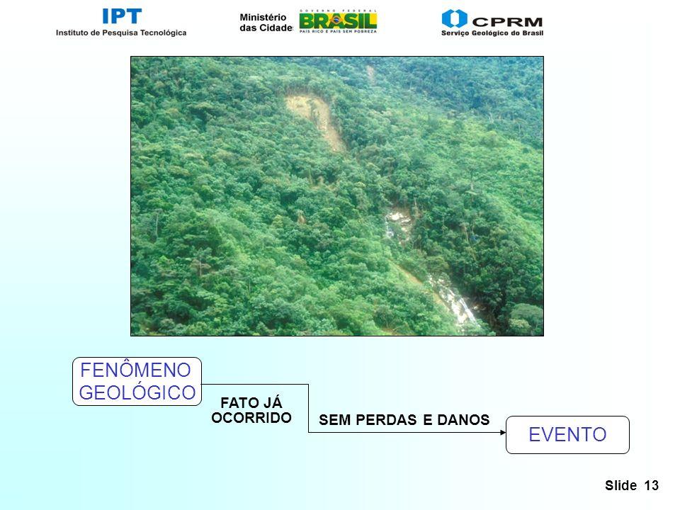 Slide 13 FENÔMENO GEOLÓGICO SEM PERDAS E DANOS EVENTO FATO JÁ OCORRIDO
