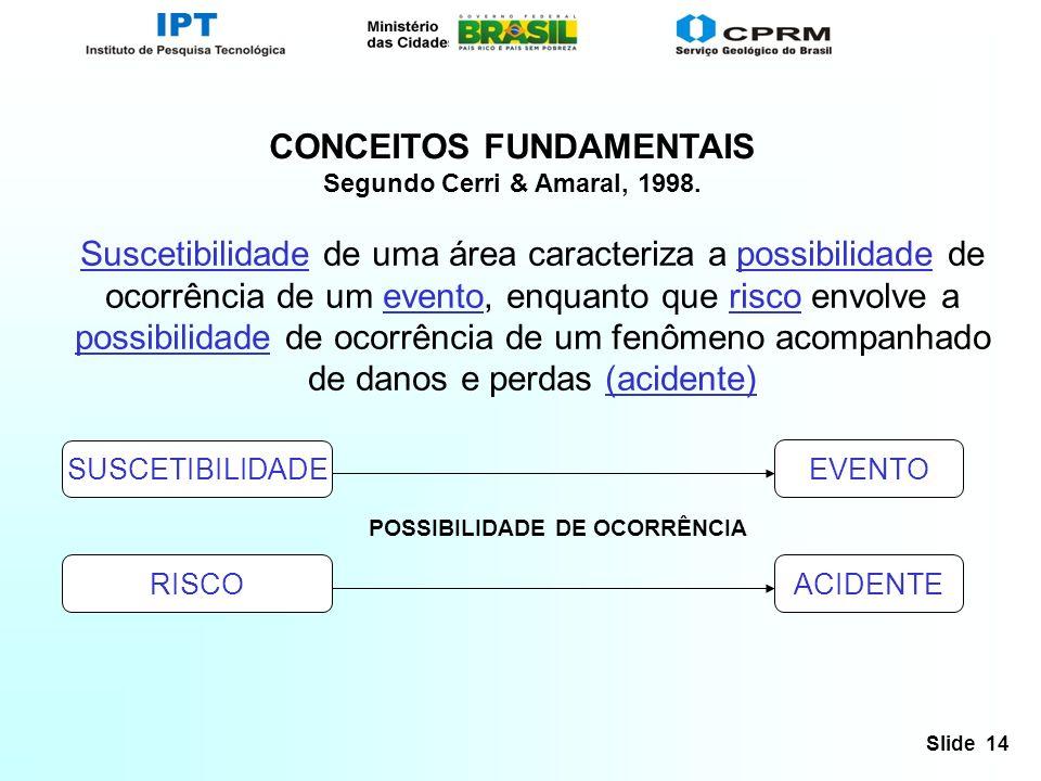 Slide 14 CONCEITOS FUNDAMENTAIS Segundo Cerri & Amaral, 1998. Suscetibilidade de uma área caracteriza a possibilidade de ocorrência de um evento, enqu