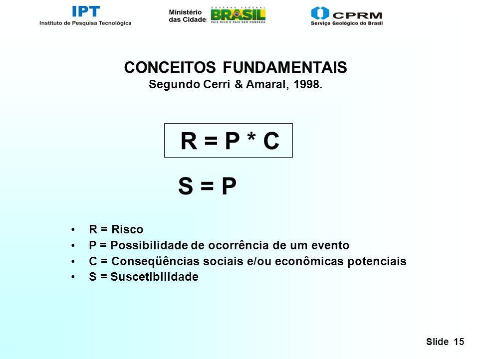 Slide 15 CONCEITOS FUNDAMENTAIS Segundo Cerri & Amaral, 1998. R = P * C S = P R = Risco P = Possibilidade de ocorrência de um evento C = Conseqüências