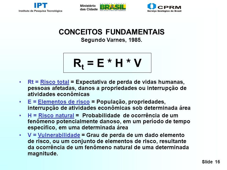 Slide 16 CONCEITOS FUNDAMENTAIS Segundo Varnes, 1985. R t = E * H * V Rt = Risco total = Expectativa de perda de vidas humanas, pessoas afetadas, dano