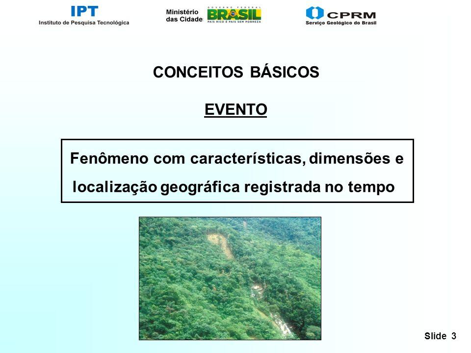 Slide 3 CONCEITOS BÁSICOS Fenômeno com características, dimensões e localização geográfica registrada no tempo EVENTO