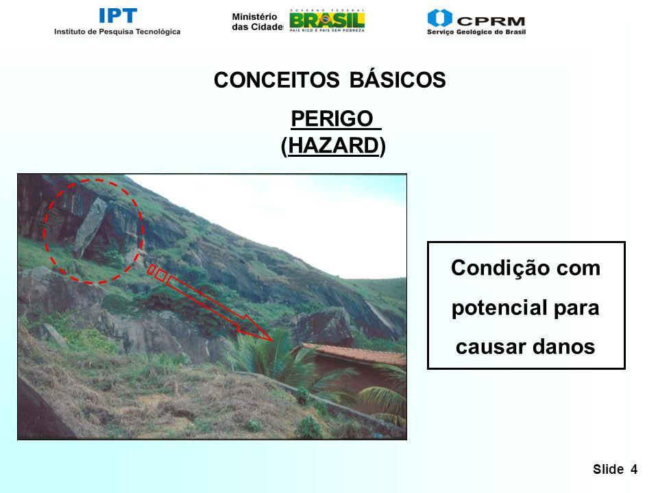 Slide 4 Condição com potencial para causar danos PERIGO (HAZARD) CONCEITOS BÁSICOS