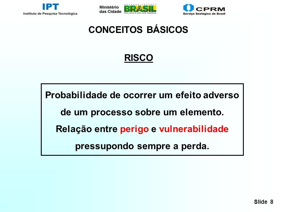 Slide 8 CONCEITOS BÁSICOS RISCO Probabilidade de ocorrer um efeito adverso de um processo sobre um elemento. Relação entre perigo e vulnerabilidade pr