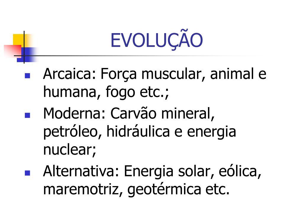 RECURSOS NATURAIS RENOVÁVELNÃO RENOVÁVEL Lenha; Carvão mineral; Álcool; Solar e eólica; Marés; Petróleo; Carvão mineral; Gás natural; Xisto betuminoso; Energia nuclear (Urânio)