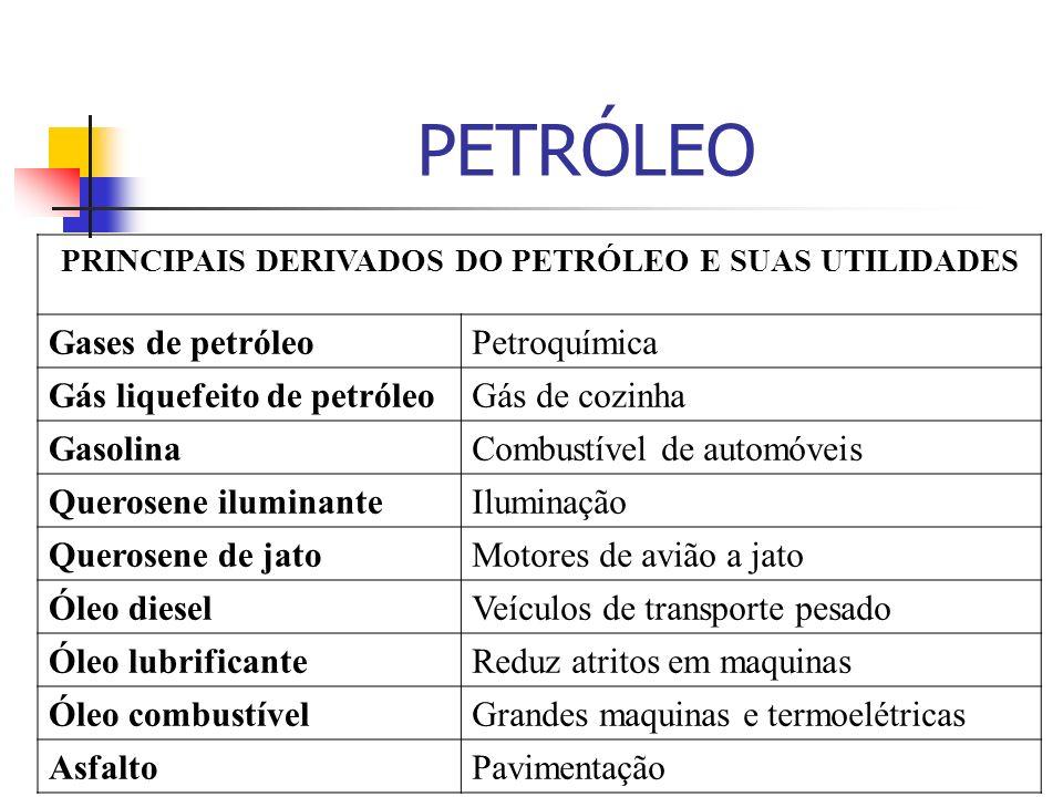 PETRÓLEO A Opep Responsável por 40% da produção e por 60% das exportações mundiais de petróleo, a Opep administra a atividade petroleira e controla os preços e o volume da produção nos países que a compõem.