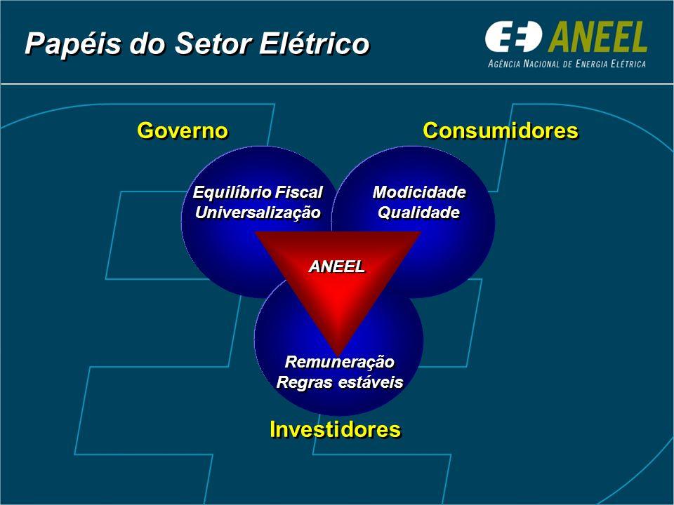 Equilíbrio Fiscal Universalização Equilíbrio Fiscal Universalização Remuneração Regras estáveis Remuneração Regras estáveis Modicidade Qualidade Modic