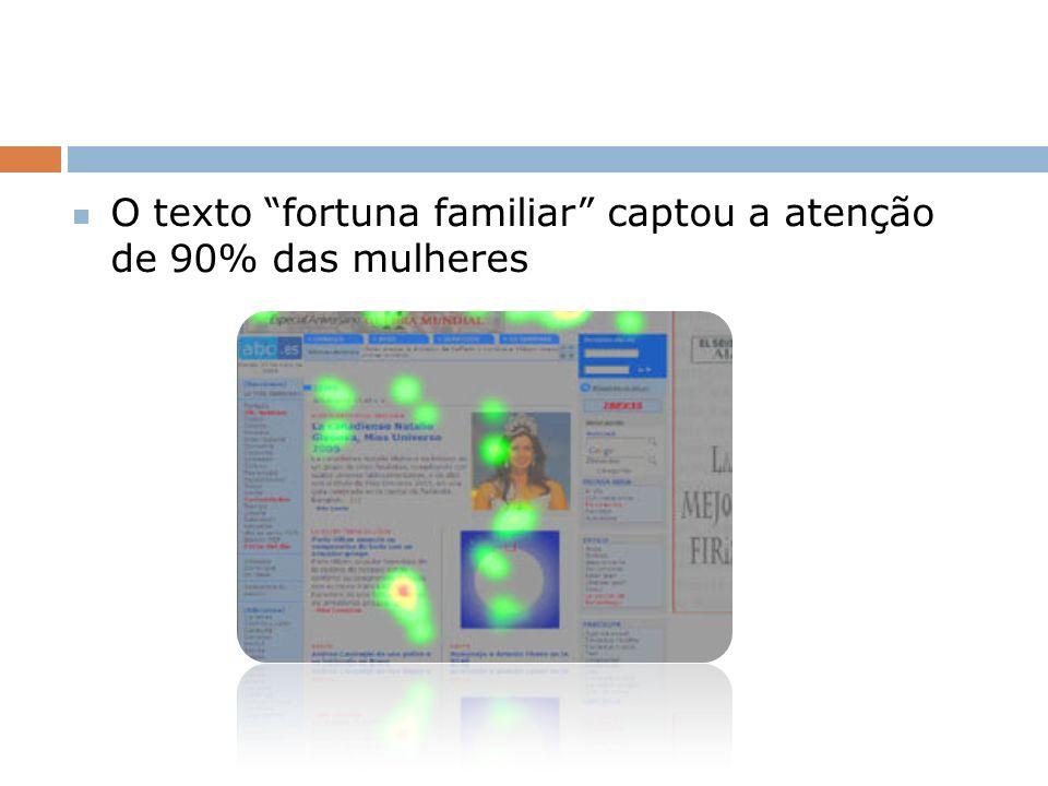 O texto fortuna familiar captou a atenção de 90% das mulheres