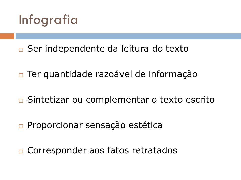 Infografia Ser independente da leitura do texto Ter quantidade razoável de informação Sintetizar ou complementar o texto escrito Proporcionar sensação