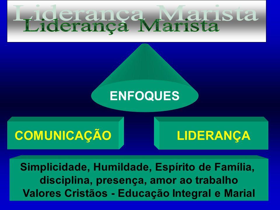 COMUNICAÇÃOLIDERANÇA ENFOQUES Simplicidade, Humildade, Espírito de Família, disciplina, presença, amor ao trabalho Valores Cristãos - Educação Integra