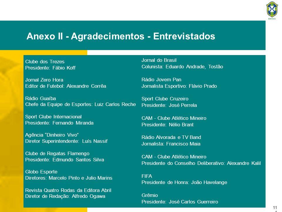 11 4 Anexo II - Agradecimentos - Entrevistados Clube dos Trezes Presidente: Fábio Koff Jornal Zero Hora Editor de Futebol: Alexandre Corrêa Rádio Guaí