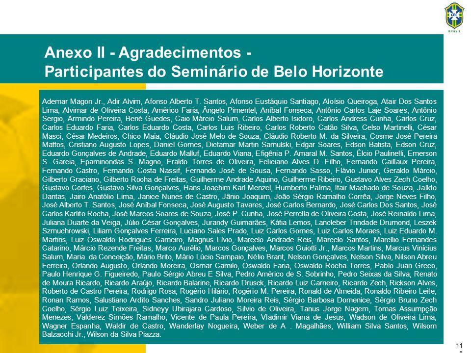 11 5 Anexo II - Agradecimentos - Participantes do Seminário de Belo Horizonte Ademar Magon Jr., Adir Alvim, Afonso Alberto T. Santos, Afonso Eustáquio