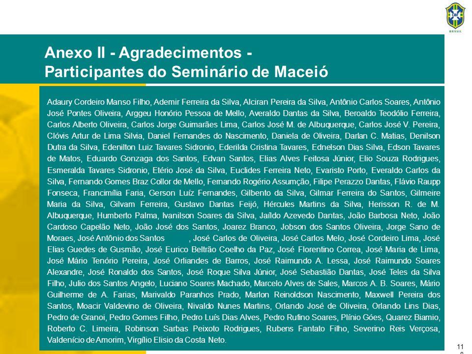 11 8 Anexo II - Agradecimentos - Participantes do Seminário de Maceió Adaury Cordeiro Manso Filho, Ademir Ferreira da Silva, Alciran Pereira da Silva,