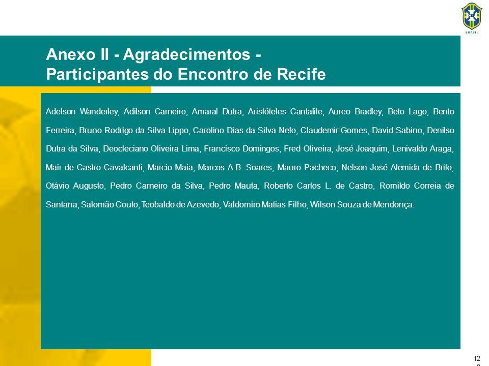 12 0 Anexo II - Agradecimentos - Participantes do Encontro de Recife Adelson Wanderley, Adilson Carneiro, Amaral Dutra, Aristóteles Cantalile, Aureo B