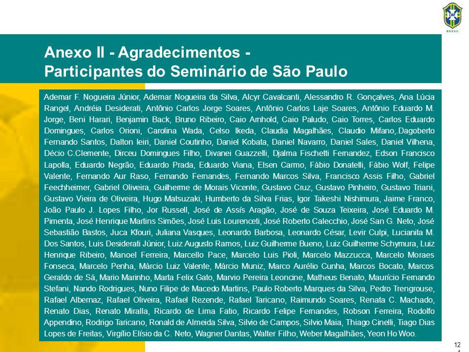 12 1 Anexo II - Agradecimentos - Participantes do Seminário de São Paulo Ademar F. Nogueira Júnior, Ademar Nogueira da Silva, Alcyr Cavalcanti, Alessa