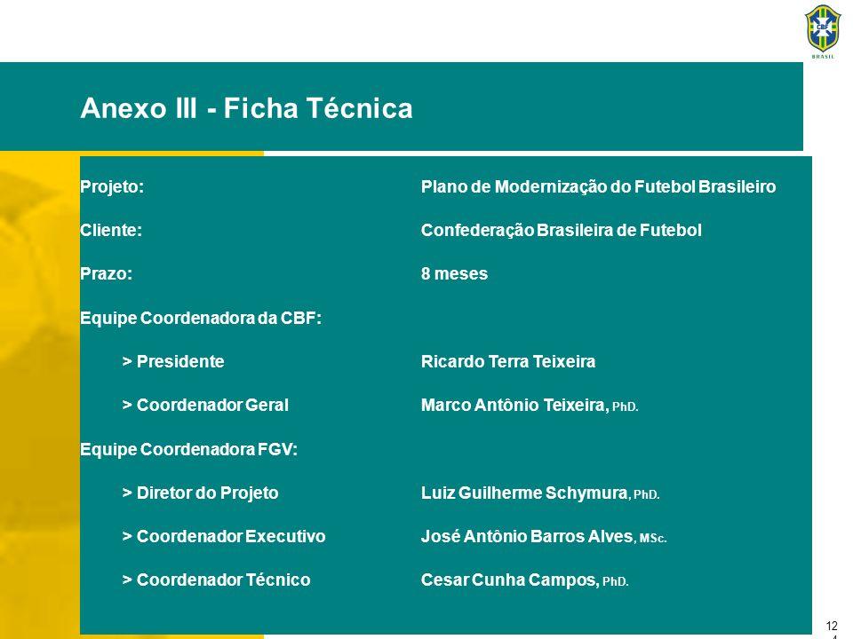 12 4 Anexo III - Ficha Técnica Projeto:Plano de Modernização do Futebol Brasileiro Cliente:Confederação Brasileira de Futebol Prazo:8 meses Equipe Coo
