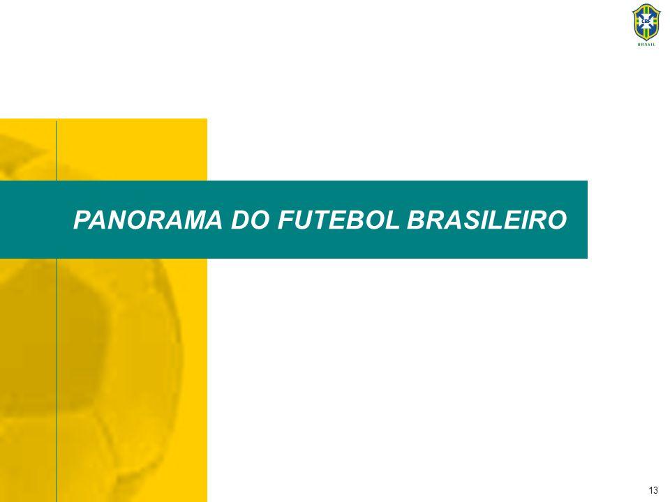 14 Esta análise tem por objetivo sintetizar a dimensão do Futebol Brasileiro e subsidiar a elaboração do Diagnóstico.