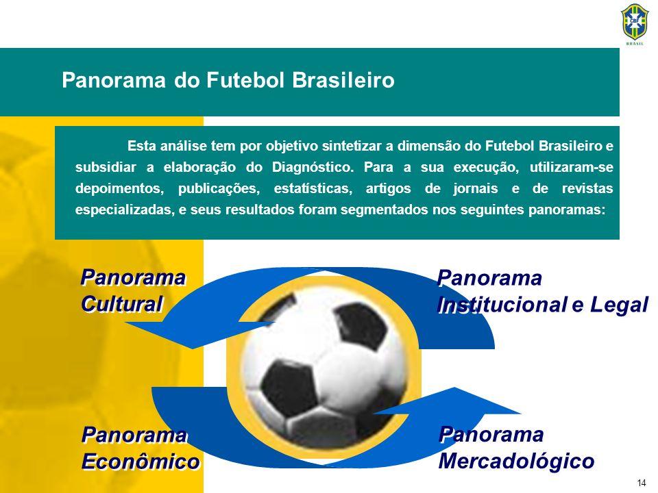 14 Esta análise tem por objetivo sintetizar a dimensão do Futebol Brasileiro e subsidiar a elaboração do Diagnóstico. Para a sua execução, utilizaram-