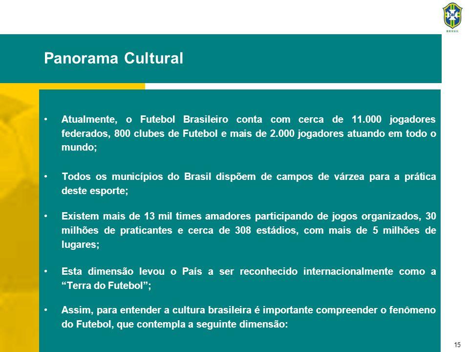 15 Panorama Cultural Atualmente, o Futebol Brasileiro conta com cerca de 11.000 jogadores federados, 800 clubes de Futebol e mais de 2.000 jogadores a