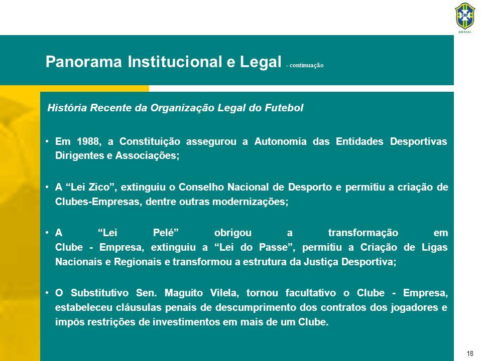 18 Panorama Institucional e Legal - continuação Em 1988, a Constituição assegurou a Autonomia das Entidades Desportivas Dirigentes e Associações; A Le
