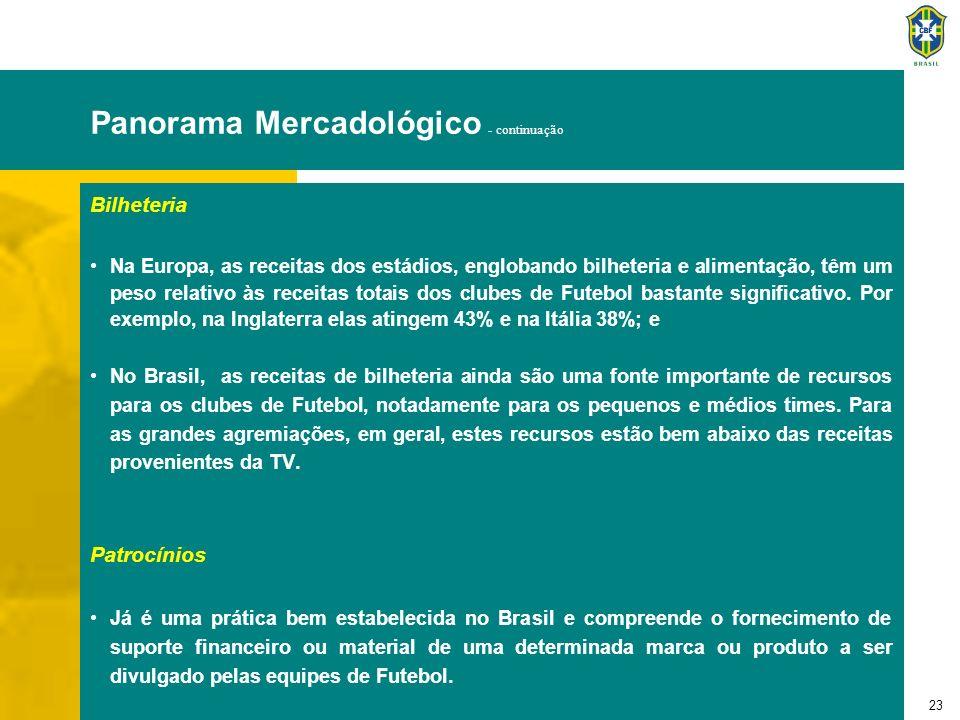23 Panorama Mercadológico - continuação Bilheteria Na Europa, as receitas dos estádios, englobando bilheteria e alimentação, têm um peso relativo às r