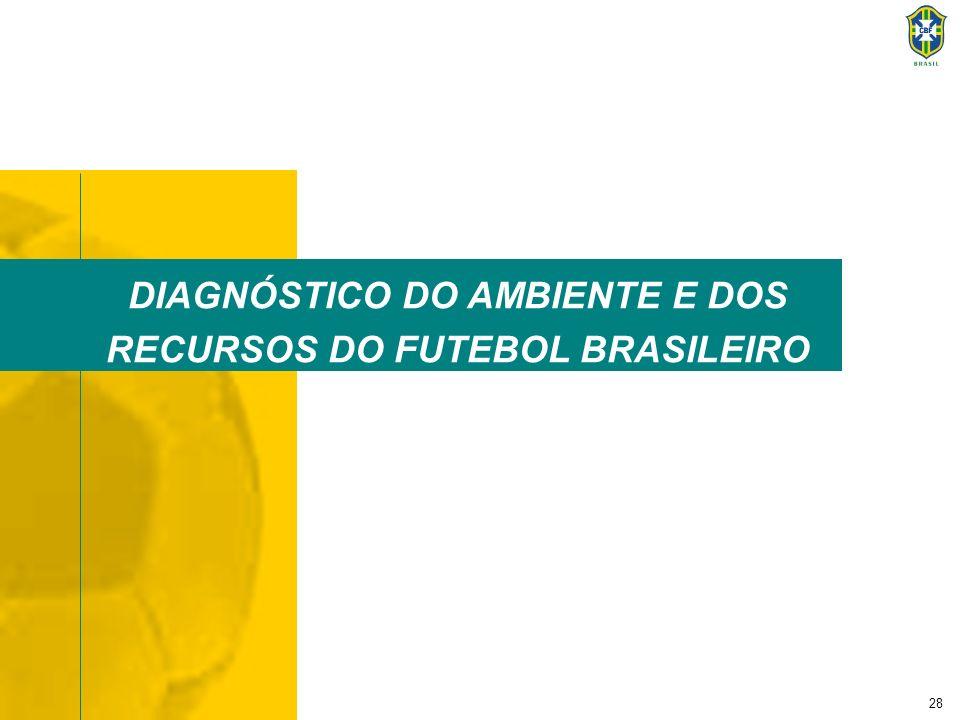 28 DIAGNÓSTICO DO AMBIENTE E DOS RECURSOS DO FUTEBOL BRASILEIRO