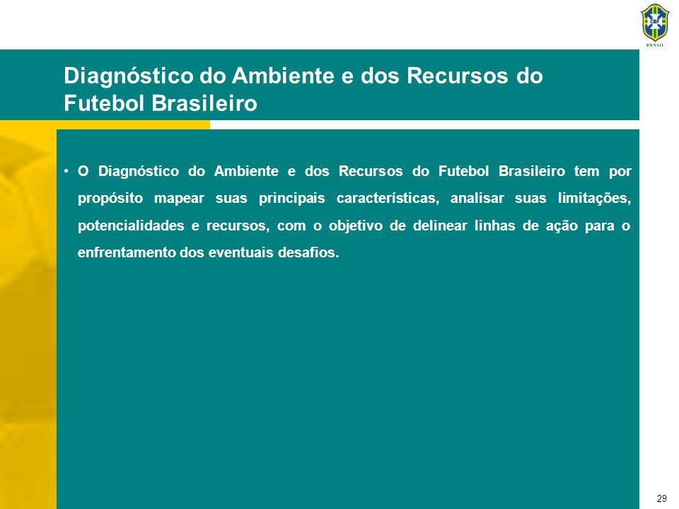 29 Diagnóstico do Ambiente e dos Recursos do Futebol Brasileiro O Diagnóstico do Ambiente e dos Recursos do Futebol Brasileiro tem por propósito mapea
