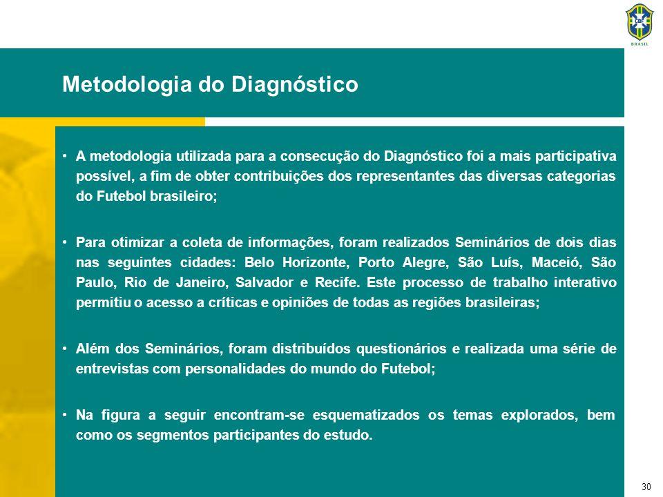 30 Metodologia do Diagnóstico A metodologia utilizada para a consecução do Diagnóstico foi a mais participativa possível, a fim de obter contribuições