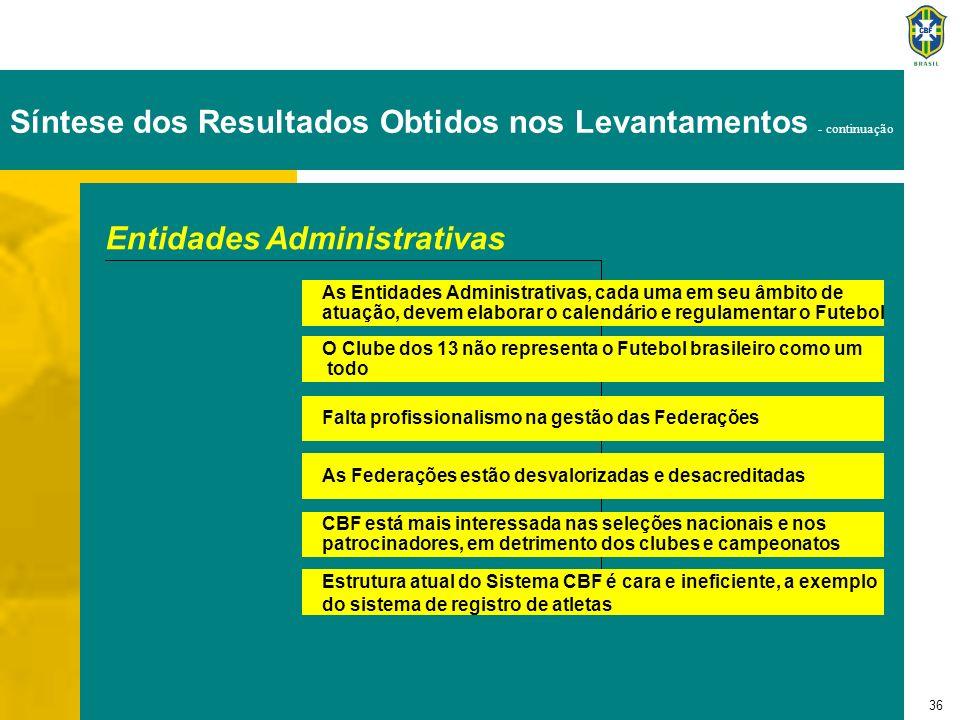 36 Entidades Administrativas O Clube dos 13 não representa o Futebol brasileiro como um todo Falta profissionalismo na gestão das Federações As Federa