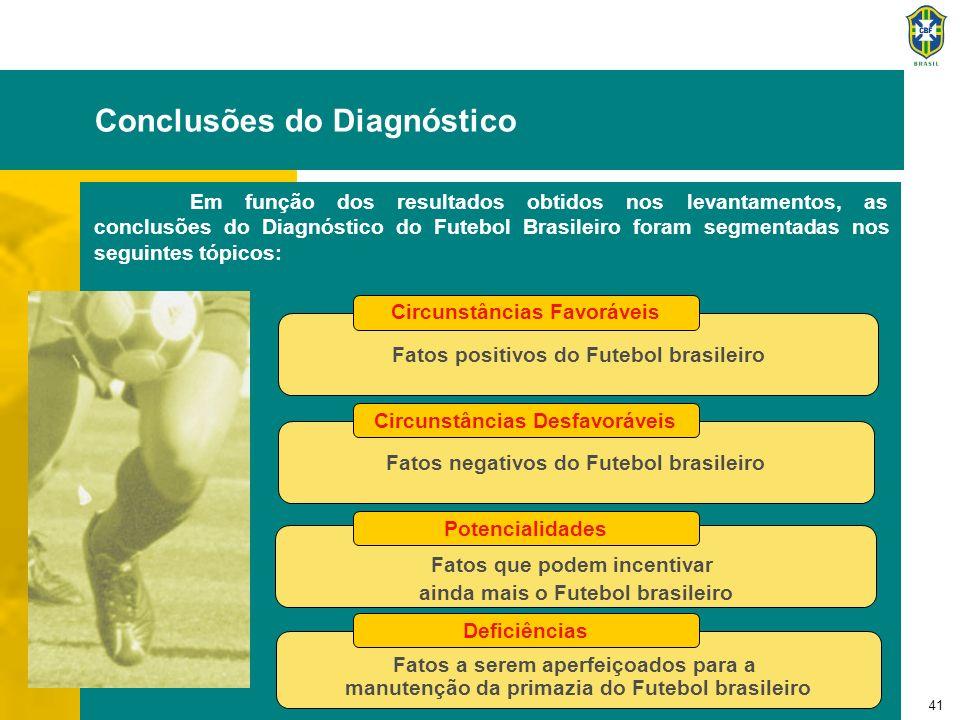 41 Conclusões do Diagnóstico Fatos positivos do Futebol brasileiro Circunstâncias Favoráveis Fatos negativos do Futebol brasileiro Circunstâncias Desf