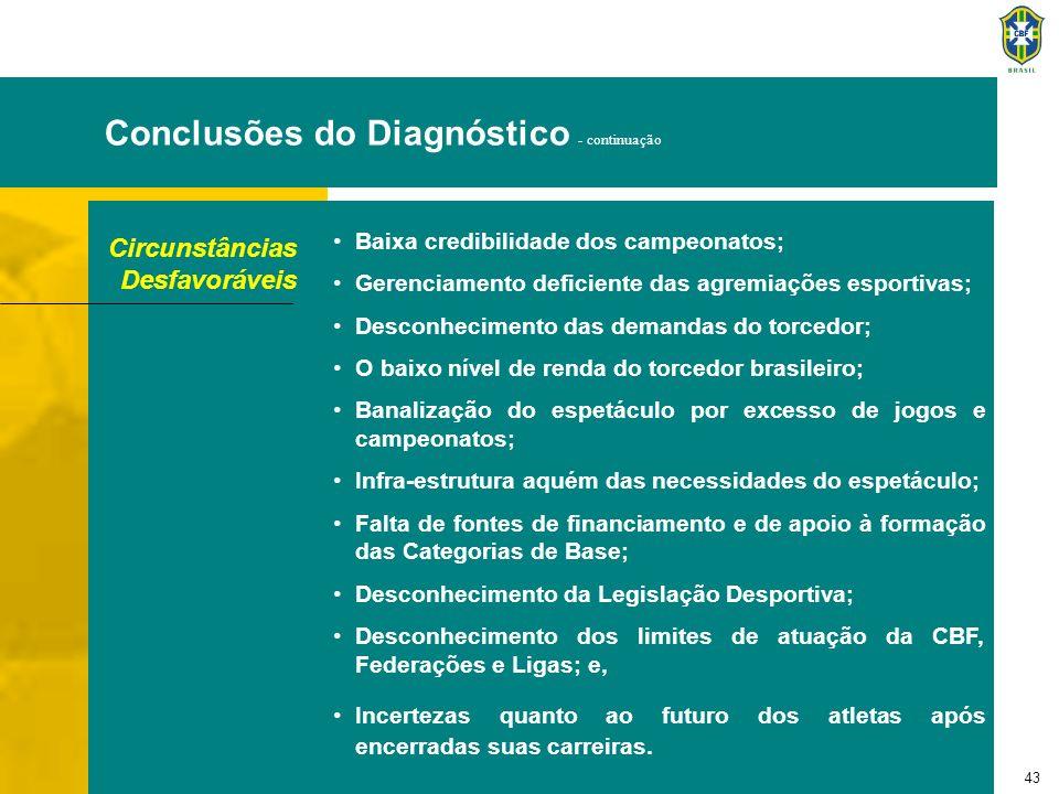 43 Conclusões do Diagnóstico - continuação Circunstâncias Desfavoráveis Baixa credibilidade dos campeonatos; Gerenciamento deficiente das agremiações