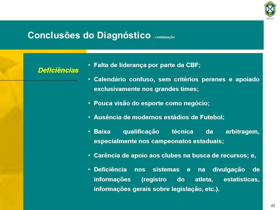 45 Conclusões do Diagnóstico - continuação Deficiências Falta de liderança por parte da CBF; Calendário confuso, sem critérios perenes e apoiado exclu