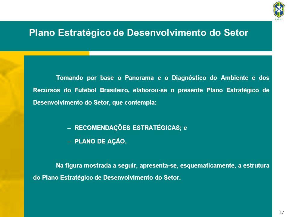 48 Mercadológico Cultural Institucional e Legal Panorama do Futebol Brasileiro Diagnóstico do Ambiente e dos Recursos do Futebol Brasileiro Plano Estratégico de Desenvolvimento do Setor Estrutura do Plano Estratégico de Desenvolvimento do Setor Plano de Ação Recomendações Estratégicas Econômico Conclusões do Diagnóstico Resultados dos Levantamentos Seminários Regionais, Questionários, Entrevistas