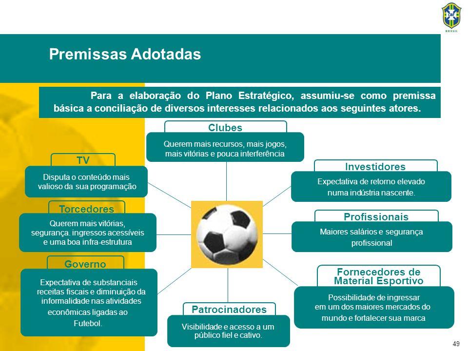 49 TV Torcedores Governo Fornecedores de Material Esportivo Patrocinadores Profissionais Investidores Clubes Premissas Adotadas Querem mais recursos,
