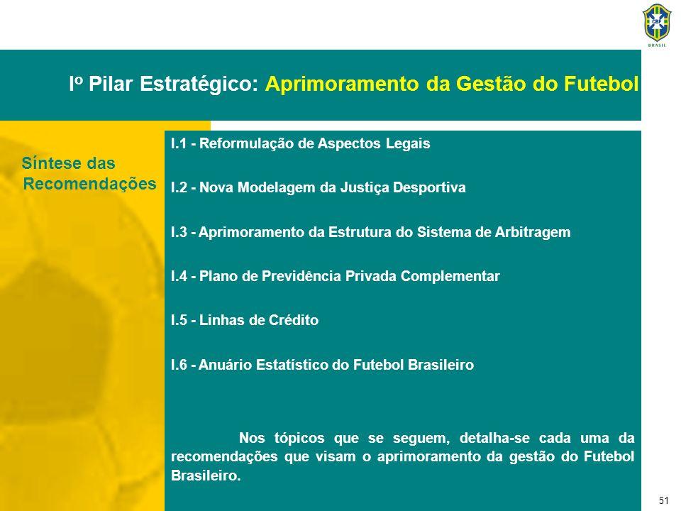 51 I o Pilar Estratégico: Aprimoramento da Gestão do Futebol I.1 - Reformulação de Aspectos Legais I.2 - Nova Modelagem da Justiça Desportiva I.3 - Ap