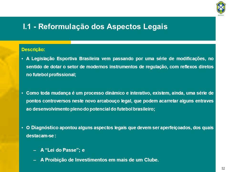 52 I.1 - Reformulação dos Aspectos Legais Descrição: A Legislação Esportiva Brasileira vem passando por uma série de modificações, no sentido de dotar