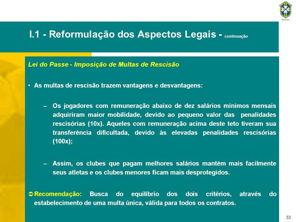 53 I.1 - Reformulação dos Aspectos Legais - continuação Lei do Passe - Imposição de Multas de Rescisão As multas de rescisão trazem vantagens e desvan