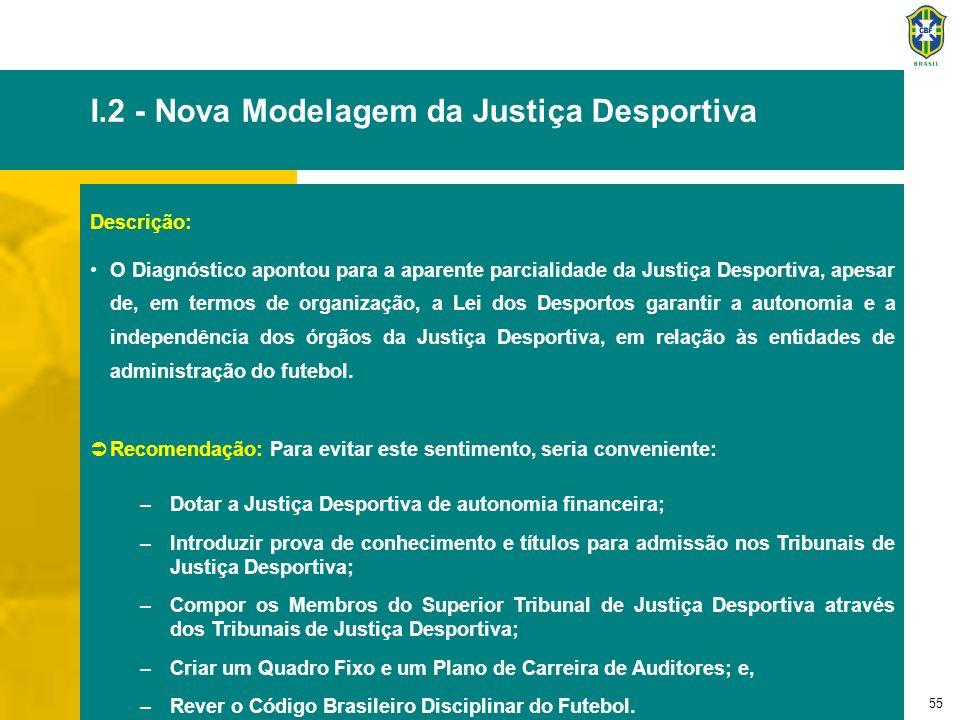 55 I.2 - Nova Modelagem da Justiça Desportiva Descrição: O Diagnóstico apontou para a aparente parcialidade da Justiça Desportiva, apesar de, em termo