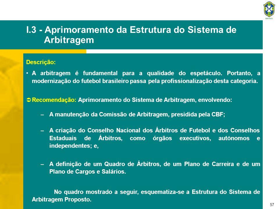 57 I.3 - Aprimoramento da Estrutura do Sistema de Arbitragem Descrição: A arbitragem é fundamental para a qualidade do espetáculo. Portanto, a moderni