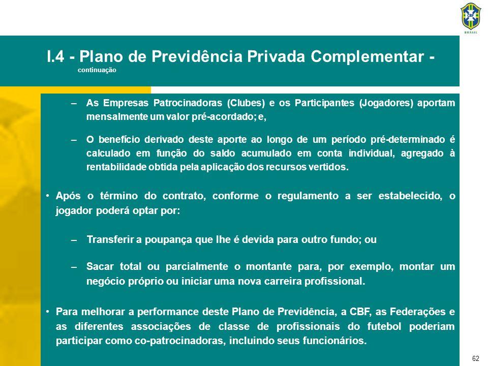 62 I.4 - Plano de Previdência Privada Complementar - continuação –As Empresas Patrocinadoras (Clubes) e os Participantes (Jogadores) aportam mensalmen