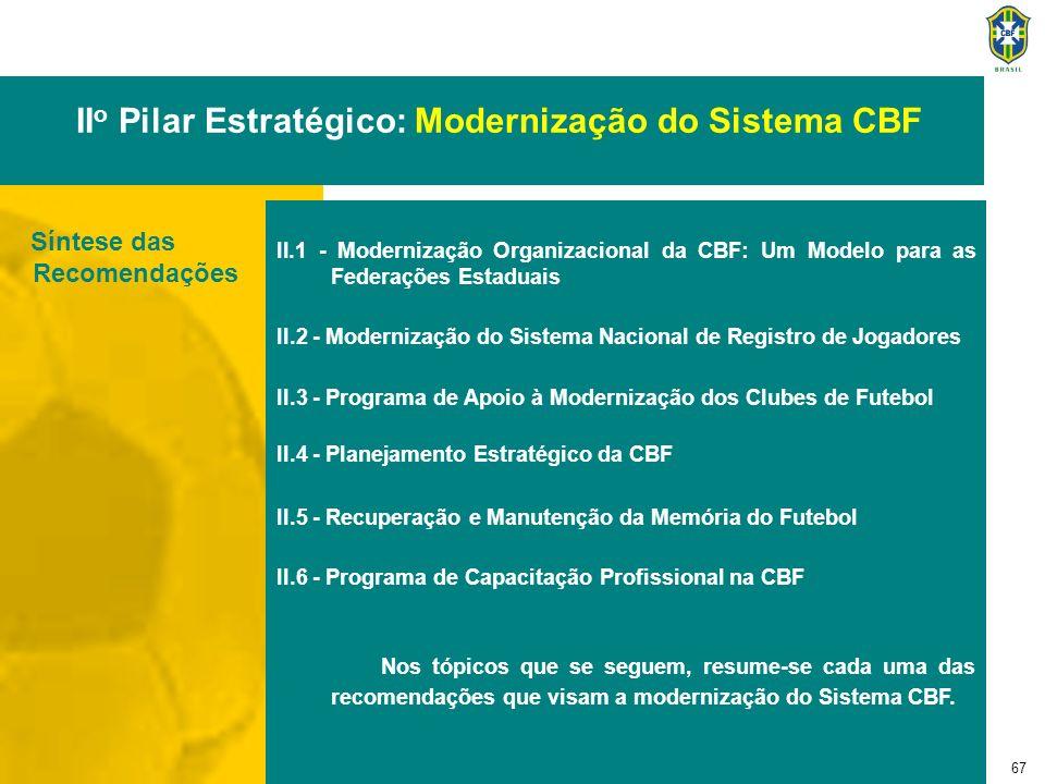 68 II.1 - Modernização Organizacional da CBF: Um Modelo para as Federações Estaduais Descrição: A nova realidade do futebol brasileiro exige da CBF e das Federações Estaduais de Futebol uma adequação de suas estruturas organizacionais às novas demandas.