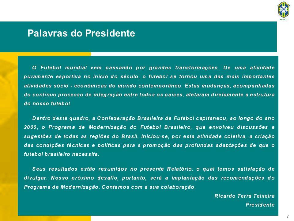 7 Palavras do Presidente