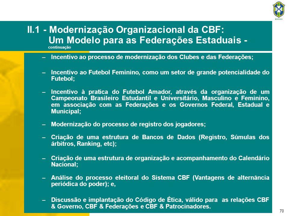 70 –Incentivo ao processo de modernização dos Clubes e das Federações; –Incentivo ao Futebol Feminino, como um setor de grande potencialidade do Futeb