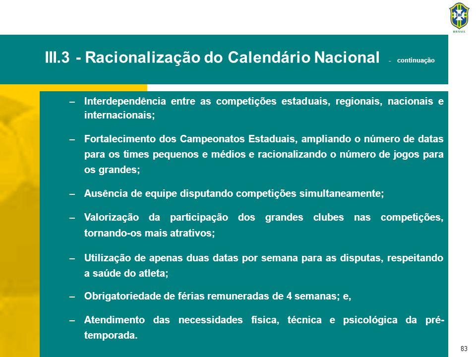 83 III.3 - Racionalização do Calendário Nacional - continuação –Interdependência entre as competições estaduais, regionais, nacionais e internacionais