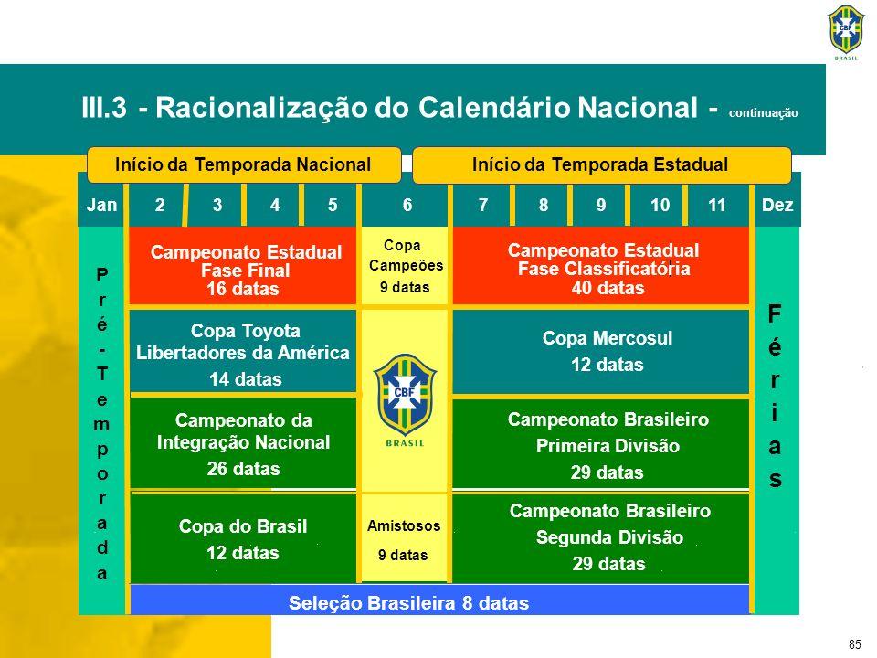 86 III.3 - Racionalização do Calendário Nacional - continuação Campeonatos Estaduais Os Campeonatos Estaduais poderão ocupar 56 datas durante 9 meses, segmentados em duas fases seqüenciais: Fase Classificatória e Fase Final; A Fase Classificatória será disputada no segundo semestre do Calendário Nacional, em 40 datas, pelas equipes que não foram classificadas ou ranqueadas para o Campeonato Brasileiro da Primeira e Segunda Divisão; As Fases Finais serão disputadas no primeiro semestre do Calendário Nacional, em 16 datas; A Forma dos Campeonatos e o número de equipes participantes estarão a critério das Federações Estaduais de Futebol.