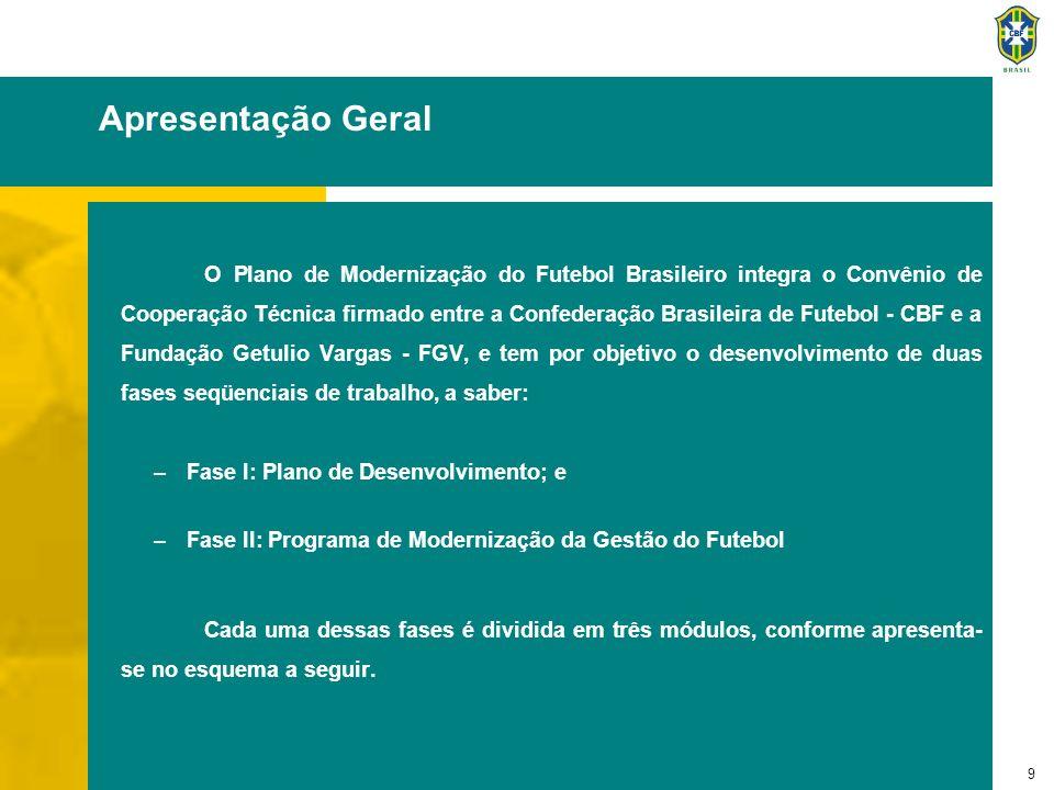 10 Panorama do Futebol Brasileiro Diagnóstico do Ambiente e dos Recursos do Futebol Plano Estratégico de Desenvolvimento do Setor Plano de Modernização Organizacional da CBF Fase I - Plano de Desenvolvimento Programa de Desenvolvimento Recursos Humanos Programa de Acompanhamento Implantação do PE Fase II - Programa de Modernização da Gestão do Futebol Estrutura do Plano de Modernização Apresentação Geral - continuação