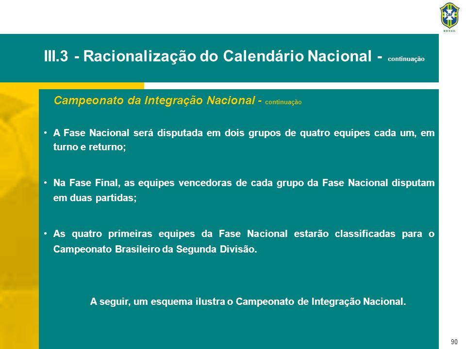 90 III.3 - Racionalização do Calendário Nacional - continuação Campeonato da Integração Nacional - continuação A Fase Nacional será disputada em dois
