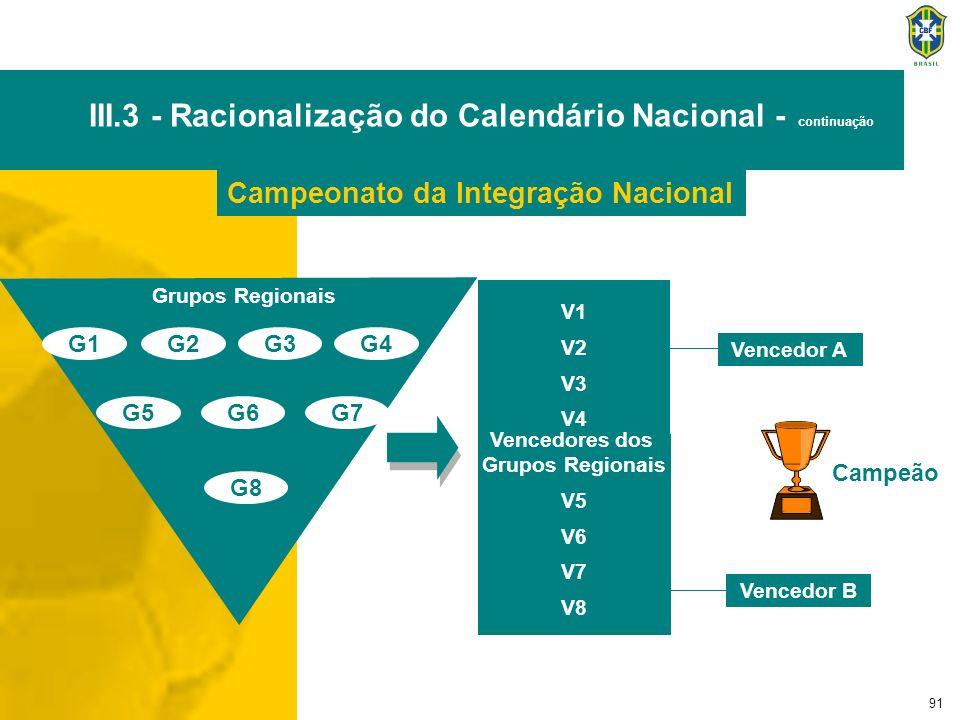 91 G2G3G4 G5G6G7 G8 G1 V1 V2 V3 V4 V5 V6 V7 V8 Vencedor A Vencedor B Vencedores dos Grupos Regionais III.3 - Racionalização do Calendário Nacional - c